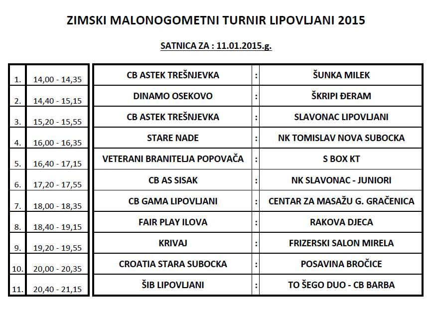 Raspored odigravanja za nedjelju 11.01.2015